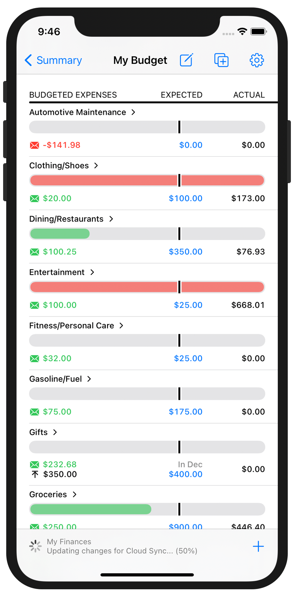 Banktivity budget screen on iPhone X